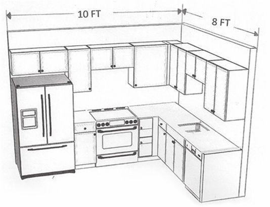plan d'aménagement de cuisine
