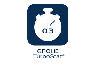 technologie TurboStat® de Grohe