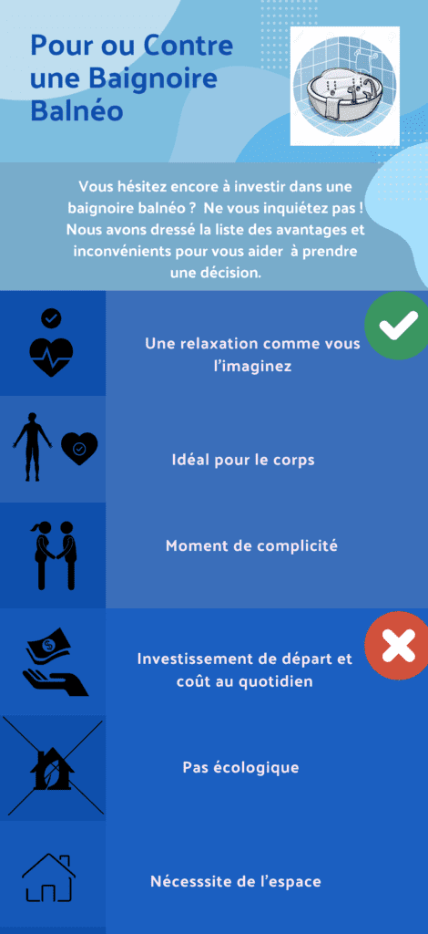 infographie pour ou contre baignoire balnéo